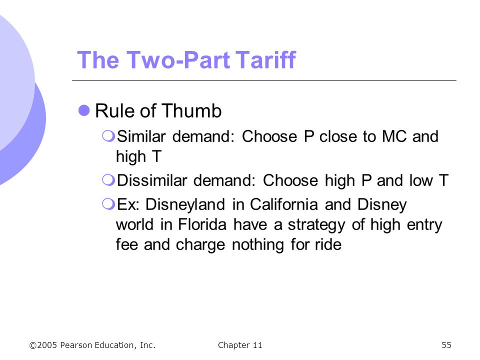 The Two-Part Tariff Rule of Thumb