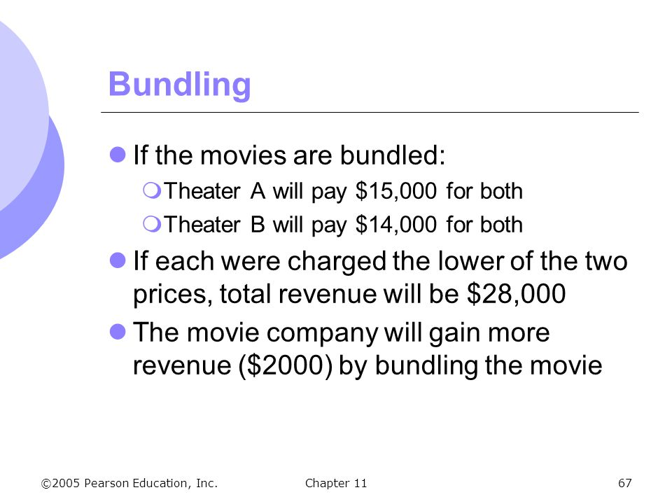 Bundling If the movies are bundled: