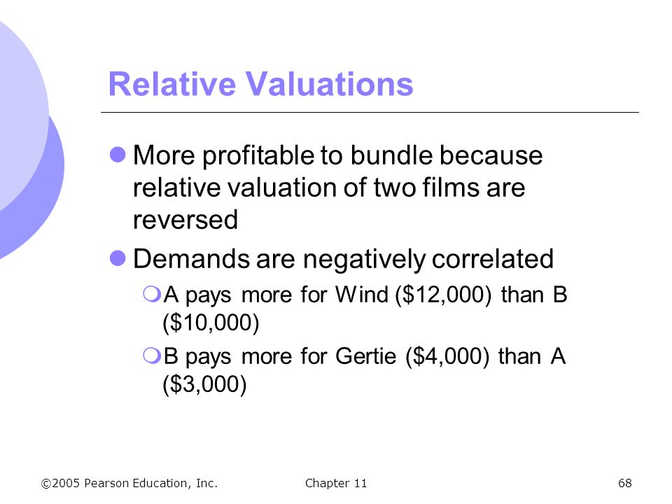 Relative Valuations More profitable to bundle because relative valuation of two films are reversed.