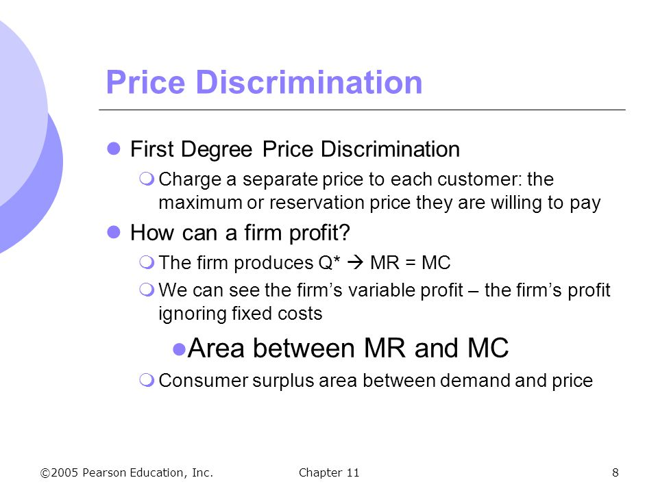 Price Discrimination Area between MR and MC