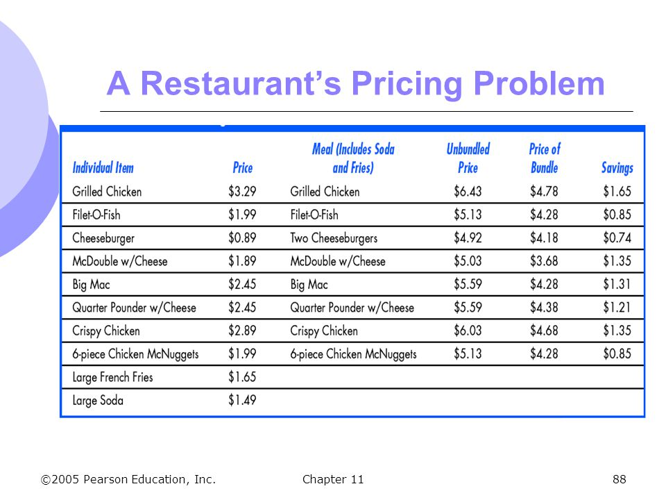 A Restaurant's Pricing Problem