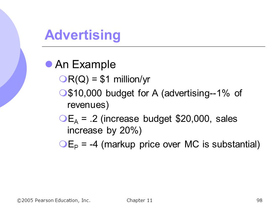 Advertising An Example R(Q) = $1 million/yr