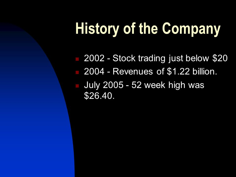 History of the Company 2002 - Stock trading just below $20