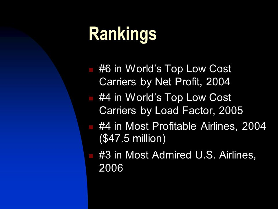 Rankings #6 in World's Top Low Cost Carriers by Net Profit, 2004