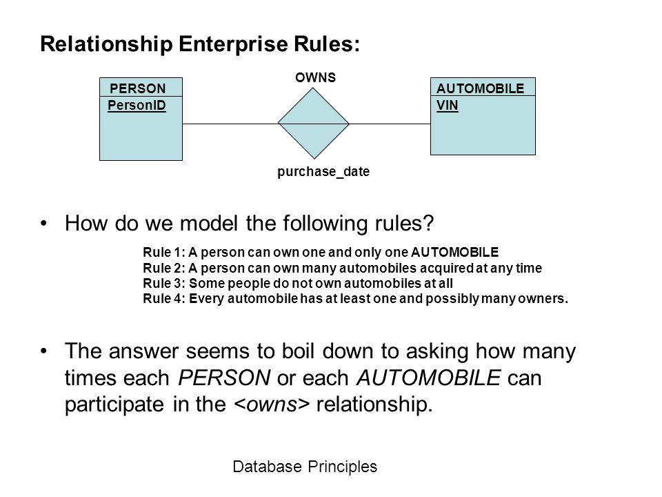 Relationship Enterprise Rules: