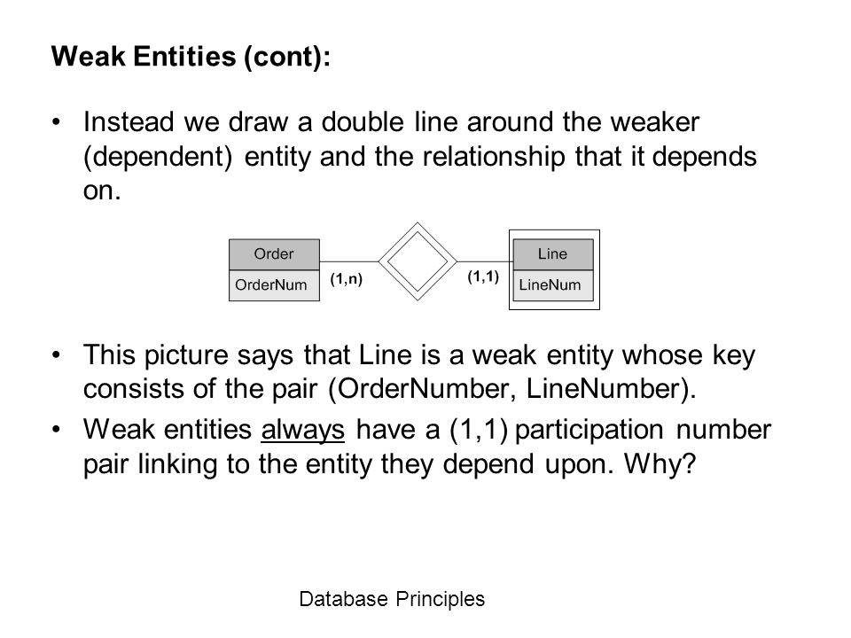Weak Entities (cont): Instead we draw a double line around the weaker (dependent) entity and the relationship that it depends on.
