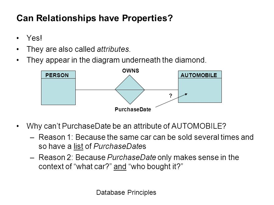 Can Relationships have Properties