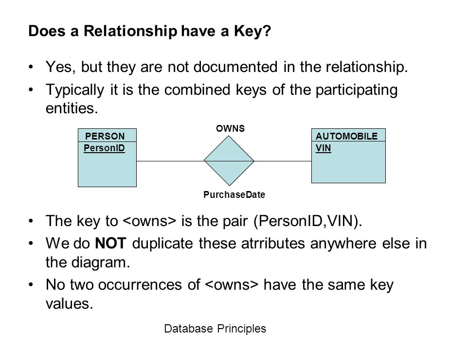 Does a Relationship have a Key