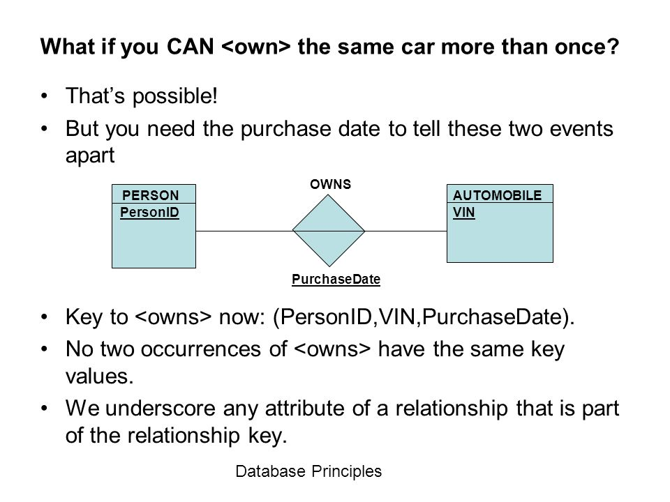 What if you CAN <own> the same car more than once