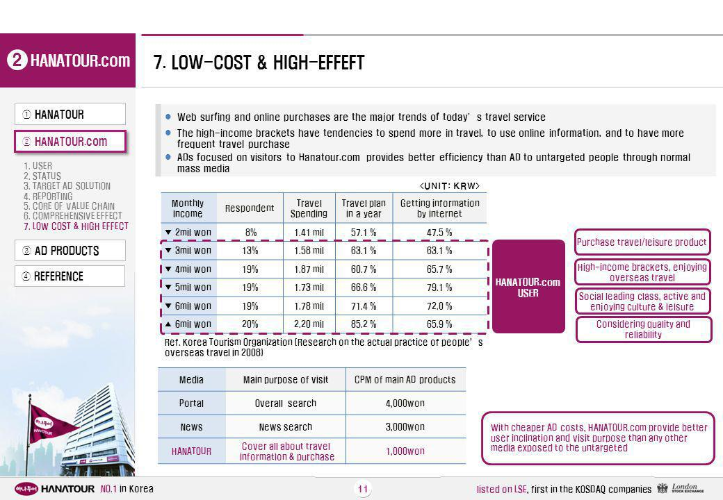 7. LOW-COST & HIGH-EFFEFT