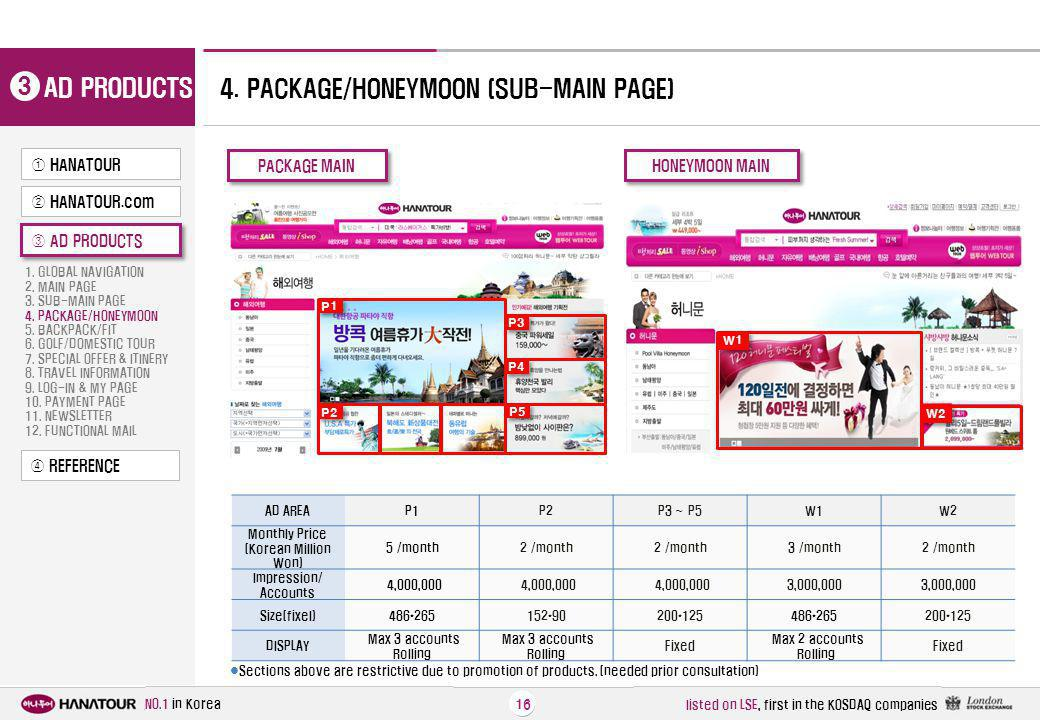 4. PACKAGE/HONEYMOON (SUB-MAIN PAGE)