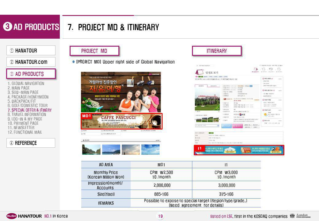 3 AD PRODUCTS 7. PROJECT MD & ITINERARY ① HANATOUR PROJECT MD