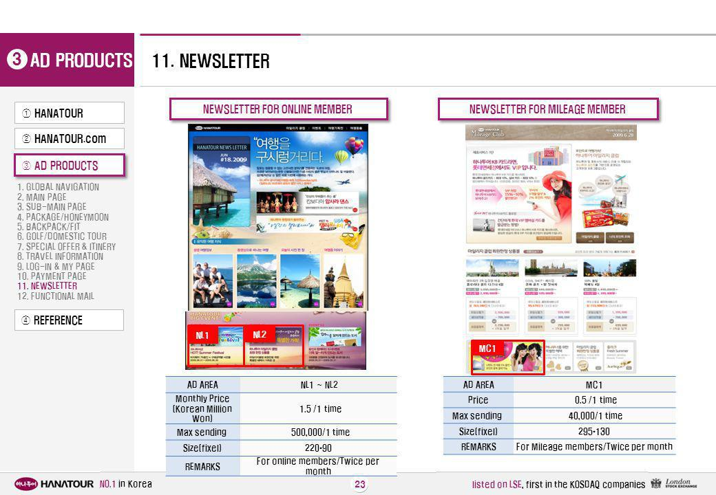 3 AD PRODUCTS 11. NEWSLETTER ① HANATOUR NEWSLETTER FOR ONLINE MEMBER