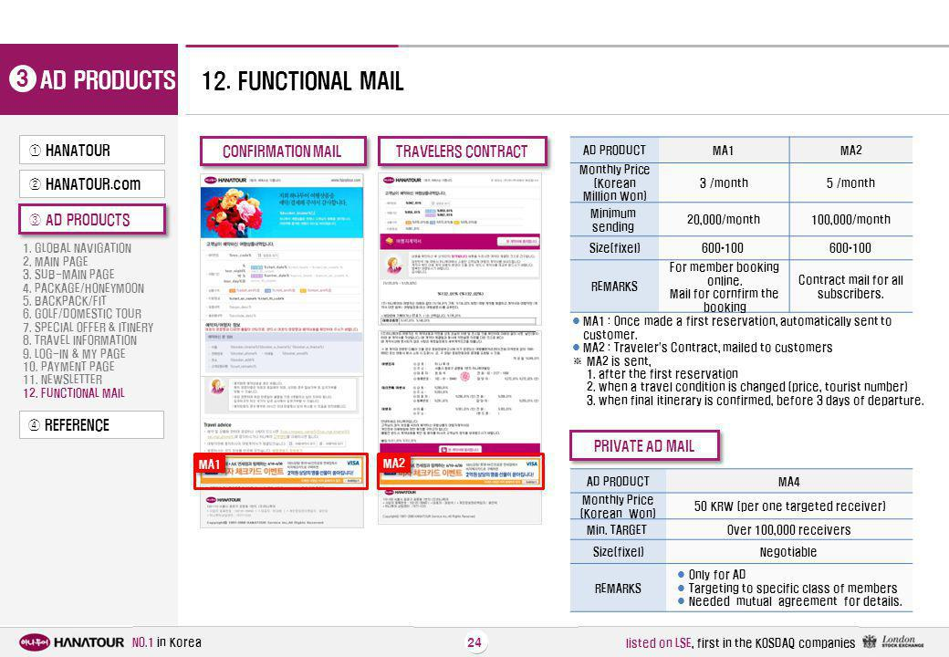 3 AD PRODUCTS 12. FUNCTIONAL MAIL ① HANATOUR CONFIRMATION MAIL