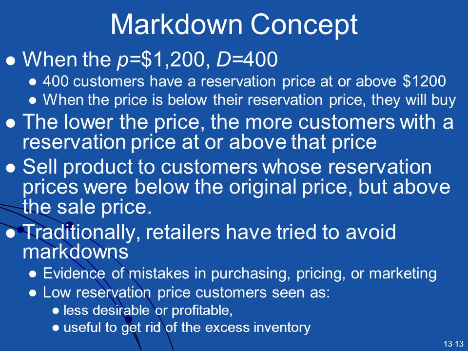 Markdown Concept When the p=$1,200, D=400