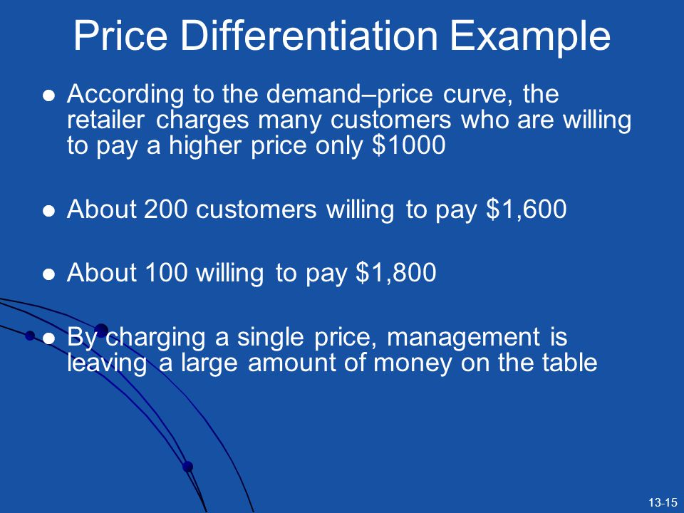 Price Differentiation Example