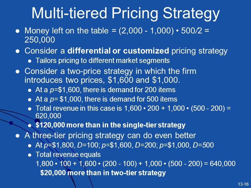 Multi-tiered Pricing Strategy