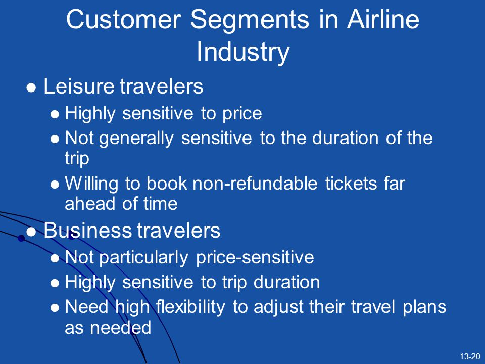 Customer Segments in Airline Industry