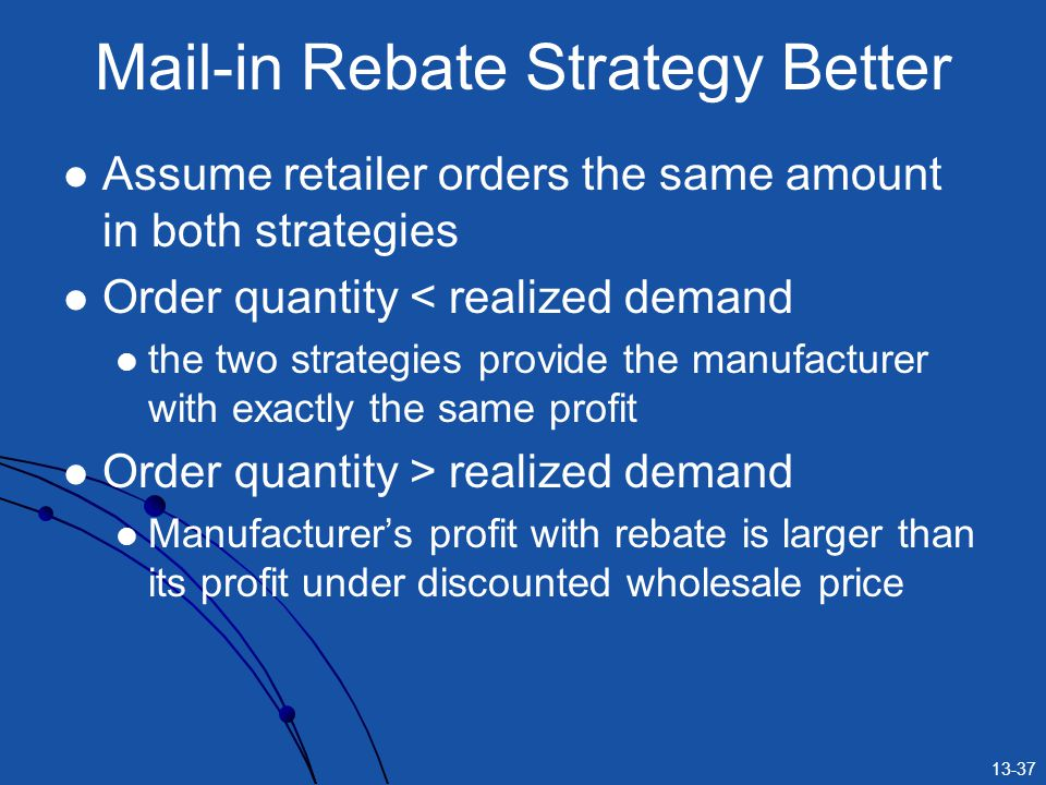 Mail-in Rebate Strategy Better