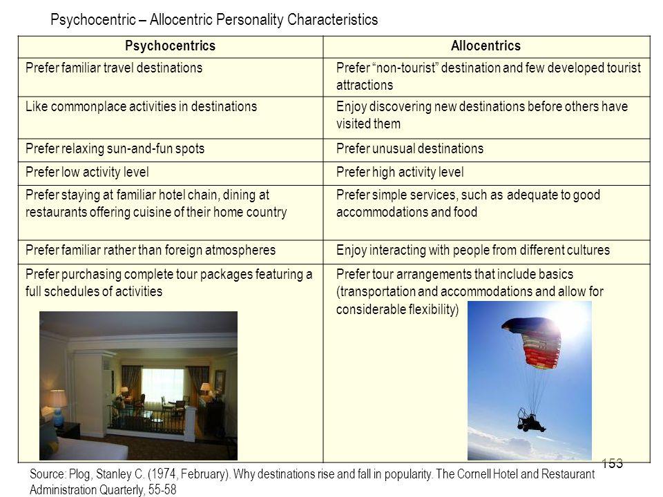 Psychocentric – Allocentric Personality Characteristics