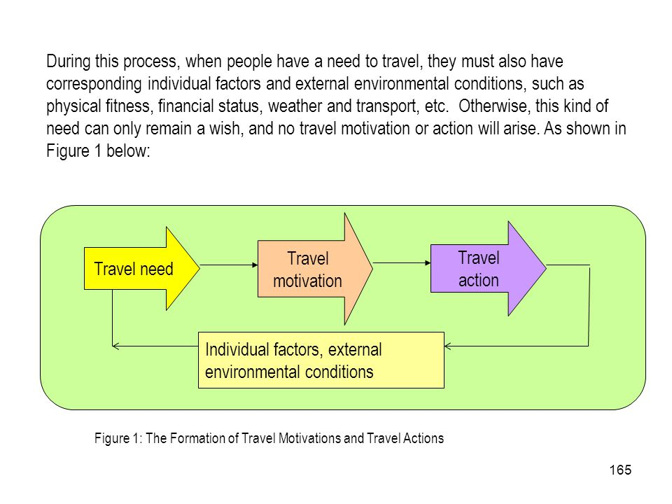 Individual factors, external environmental conditions