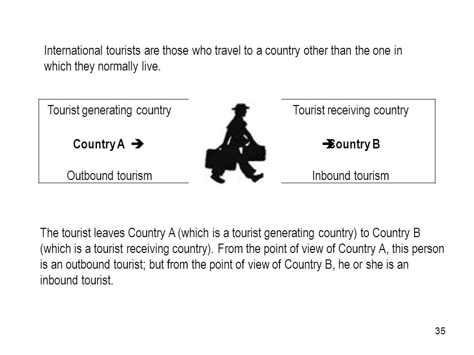 Tourist generating country Tourist receiving country Country A 