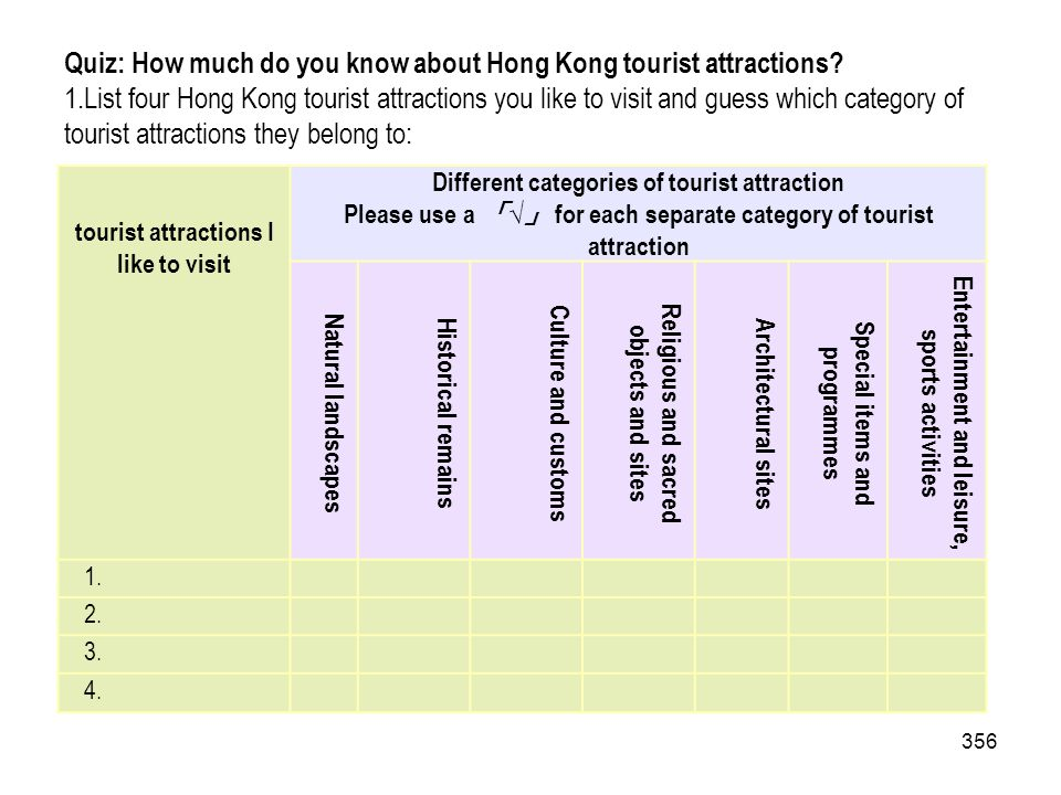 Quiz: How much do you know about Hong Kong tourist attractions
