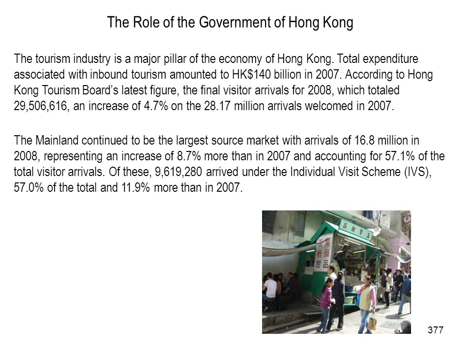 The Role of the Government of Hong Kong