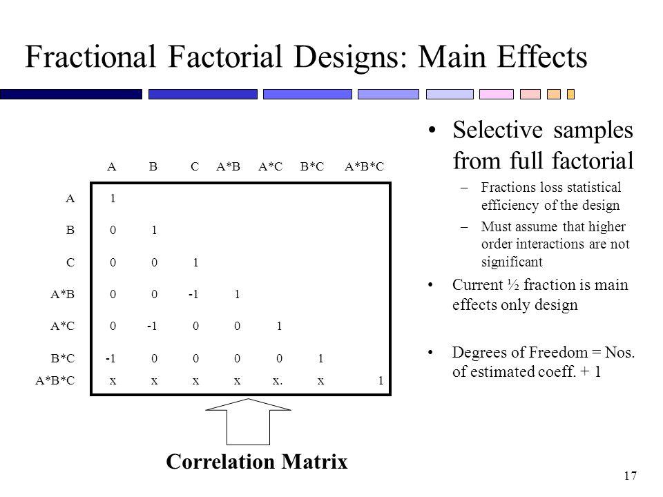 Fractional Factorial Designs: Main Effects