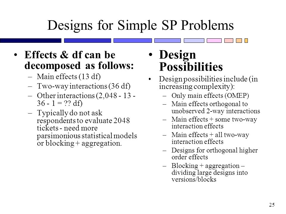 Designs for Simple SP Problems