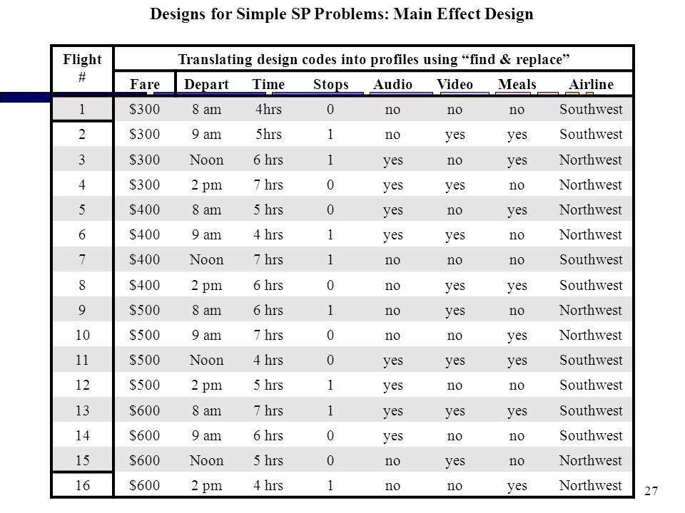 Designs for Simple SP Problems: Main Effect Design