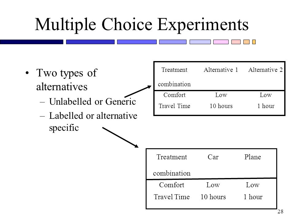 Multiple Choice Experiments