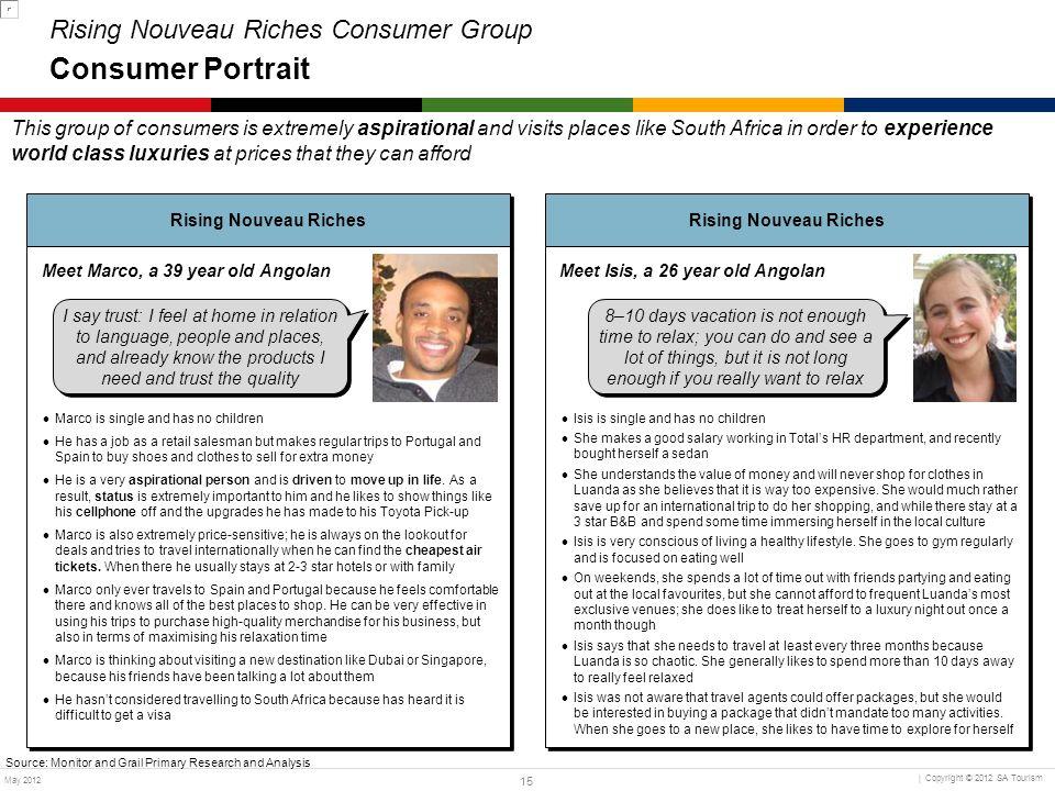 Rising Nouveau Riches Consumer Group Consumer Portrait