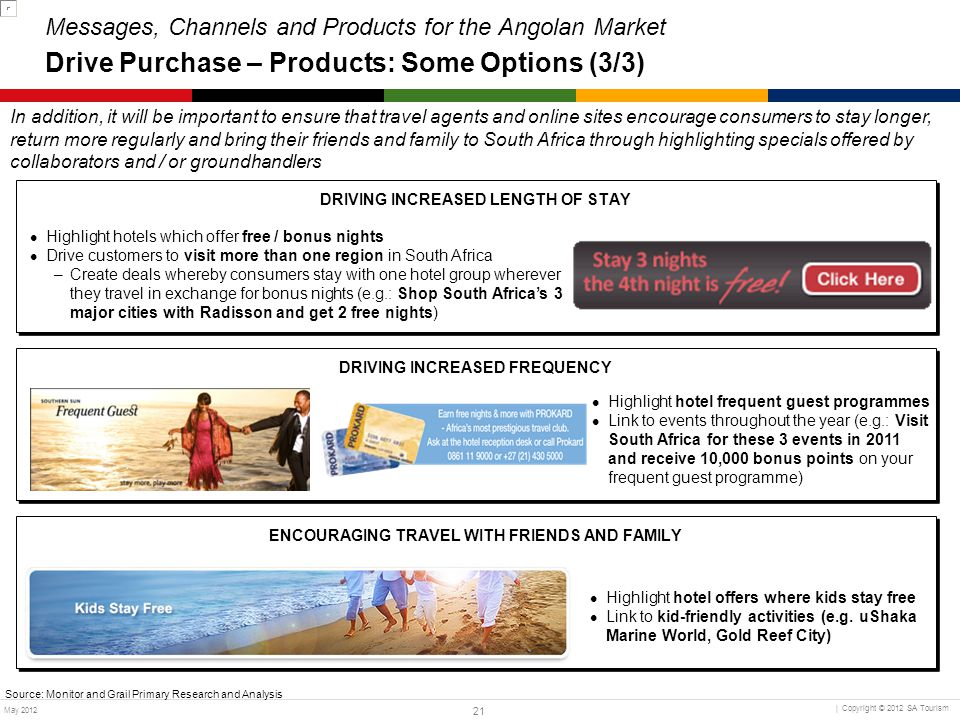 Messages, Channels and Products for the Angolan Market Drive Purchase – Products: Some Options (3/3)