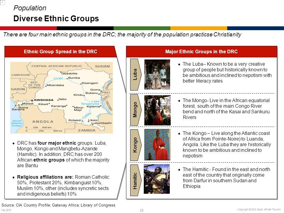 Population Diverse Ethnic Groups