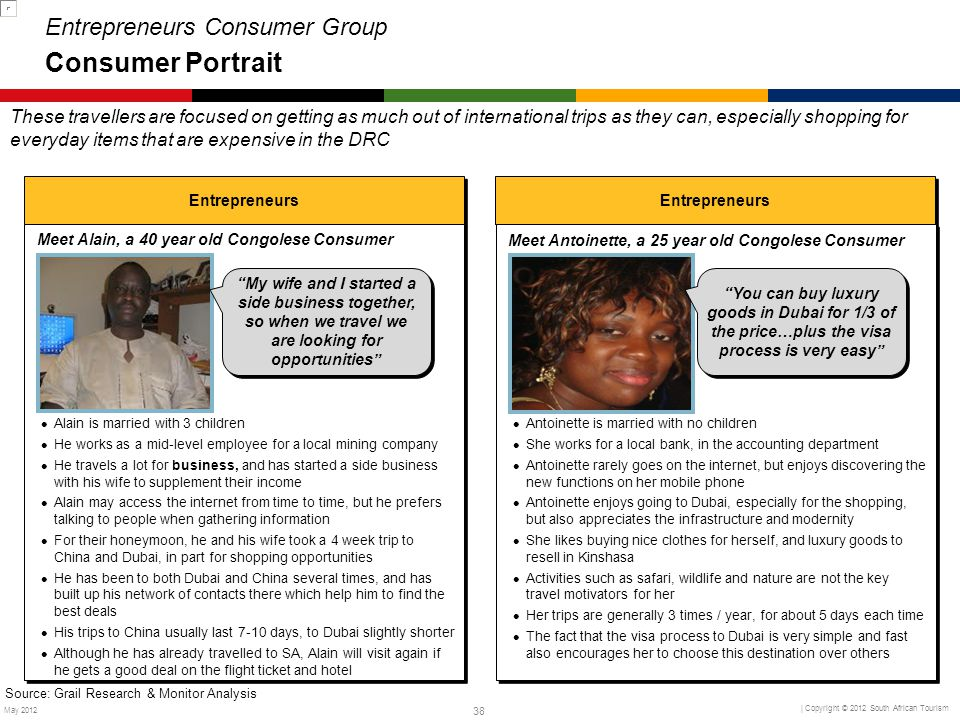 Entrepreneurs Consumer Group Consumer Portrait