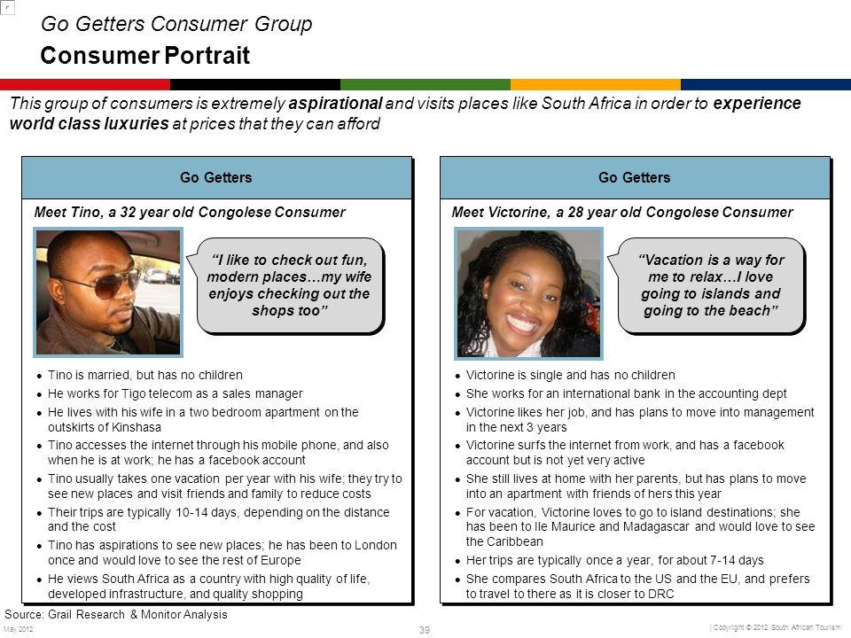 Go Getters Consumer Group Consumer Portrait