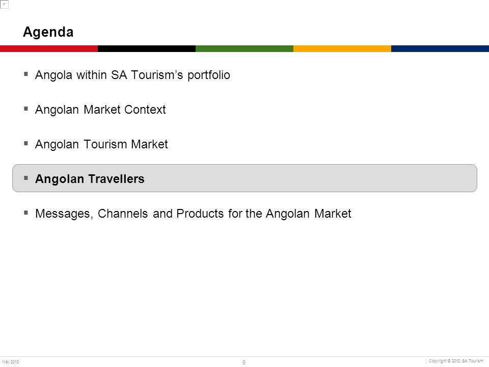 Agenda Angola within SA Tourism's portfolio Angolan Market Context