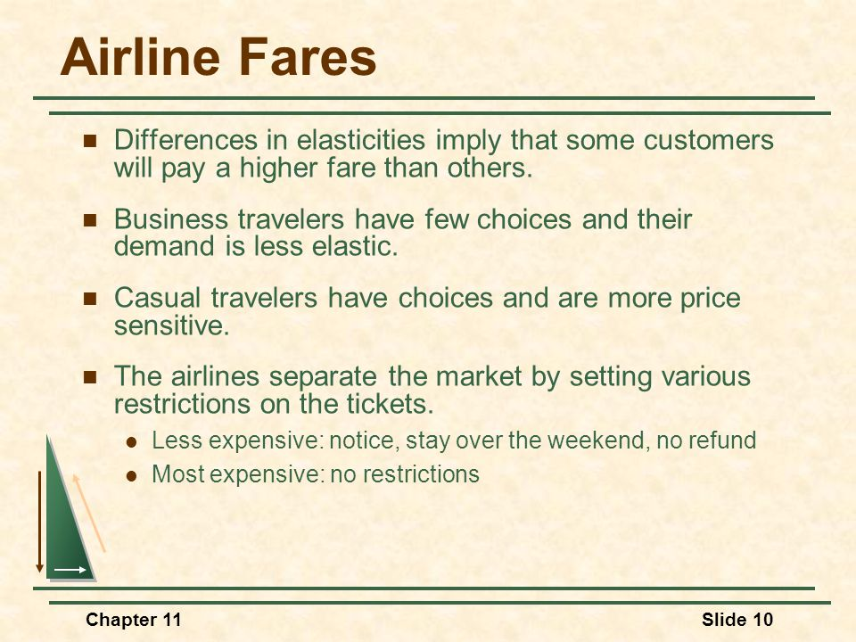 Airline Fares Differences in elasticities imply that some customers will pay a higher fare than others.
