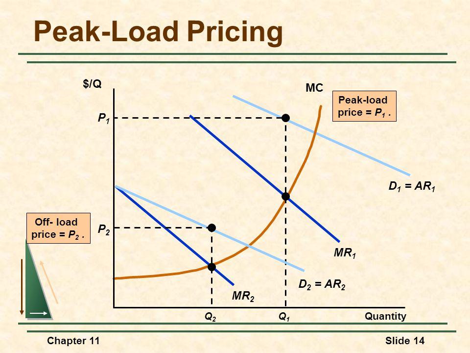 Peak-Load Pricing $/Q MC P1 D1 = AR1 P2 MR1 D2 = AR2 MR2 Q1 Peak-load