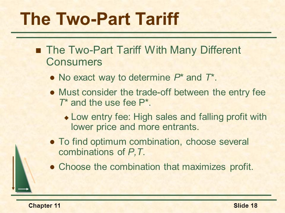 The Two-Part Tariff The Two-Part Tariff With Many Different Consumers