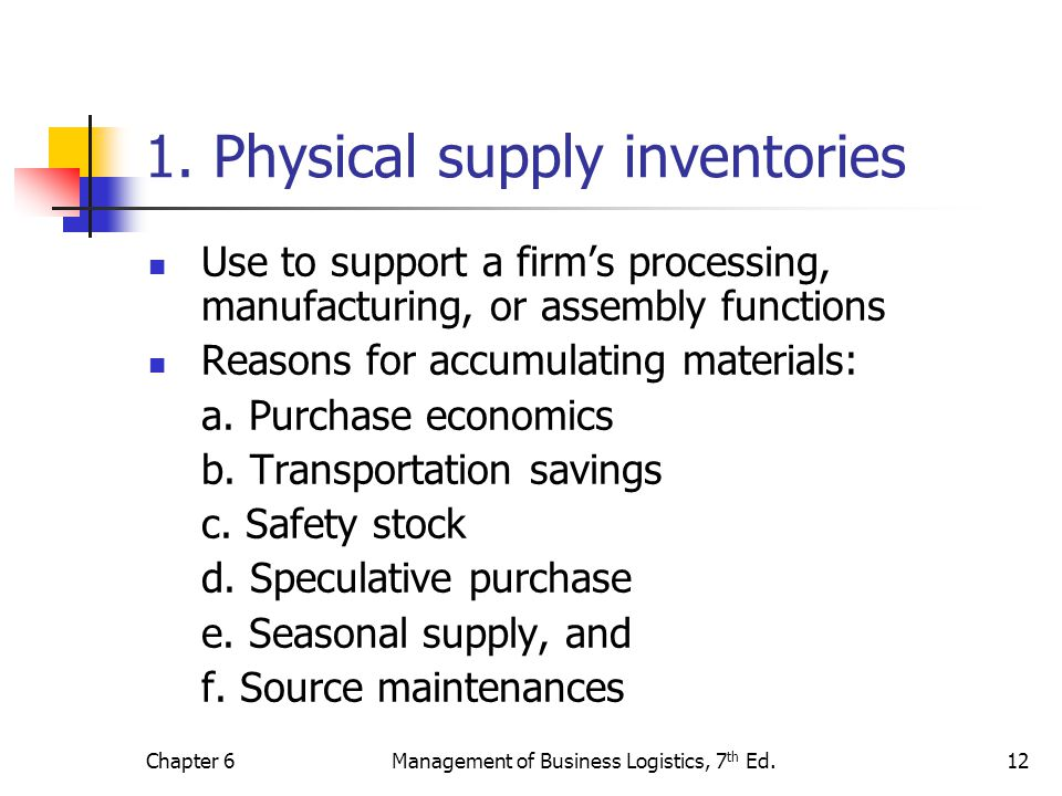 1. Physical supply inventories