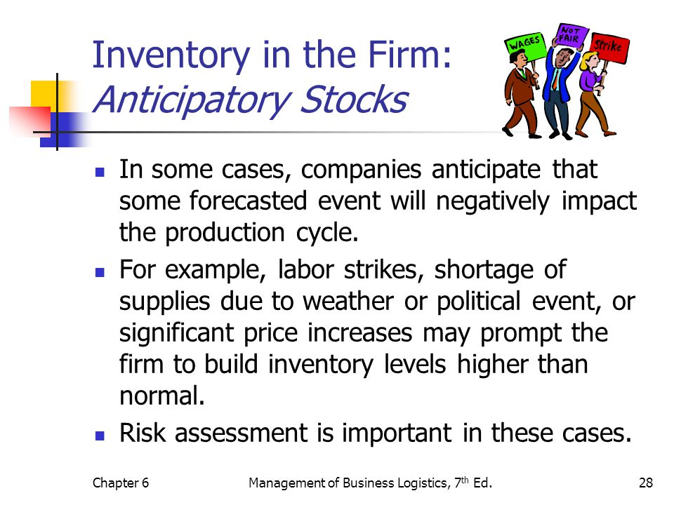 Inventory in the Firm: Anticipatory Stocks