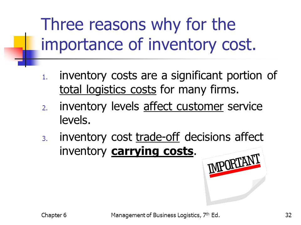 Three reasons why for the importance of inventory cost.