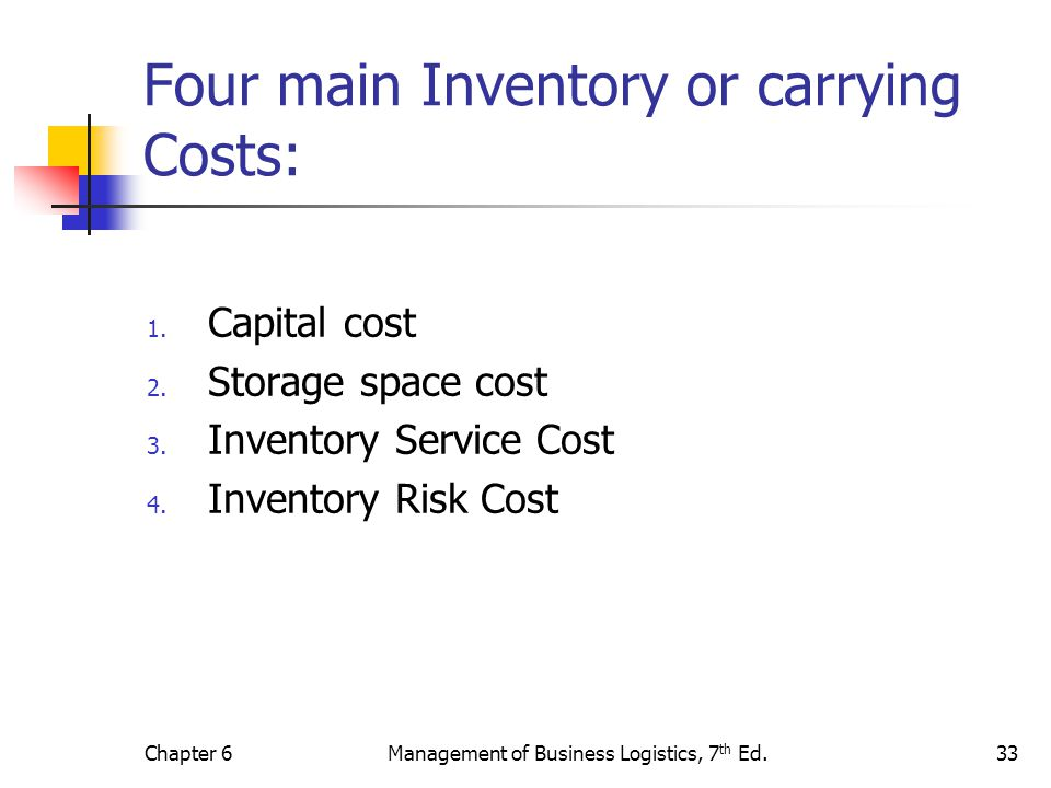 Four main Inventory or carrying Costs: