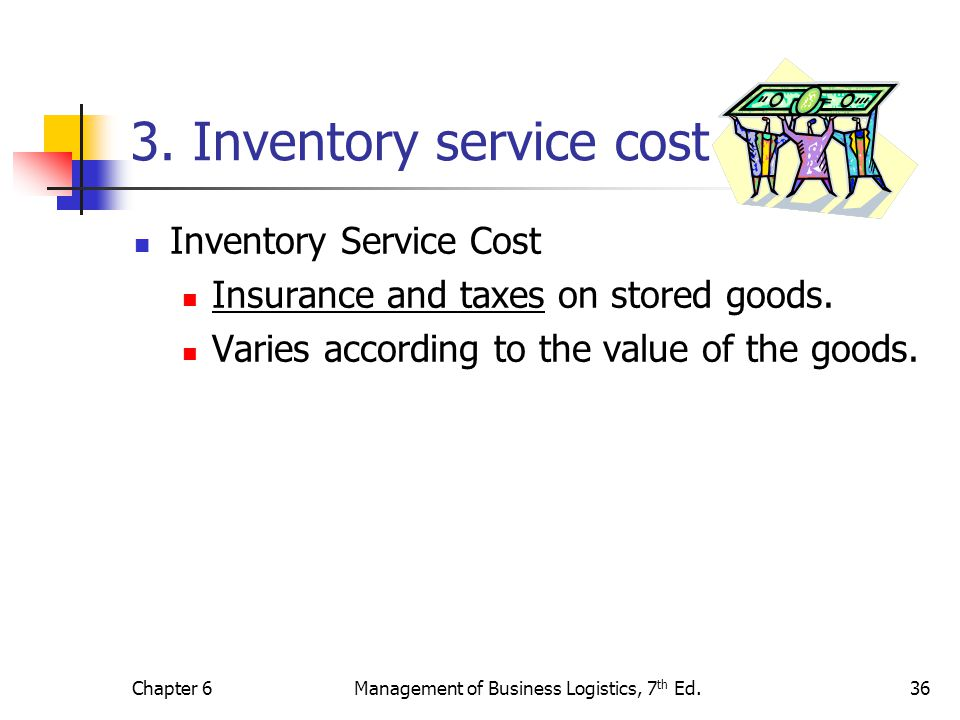 3. Inventory service cost