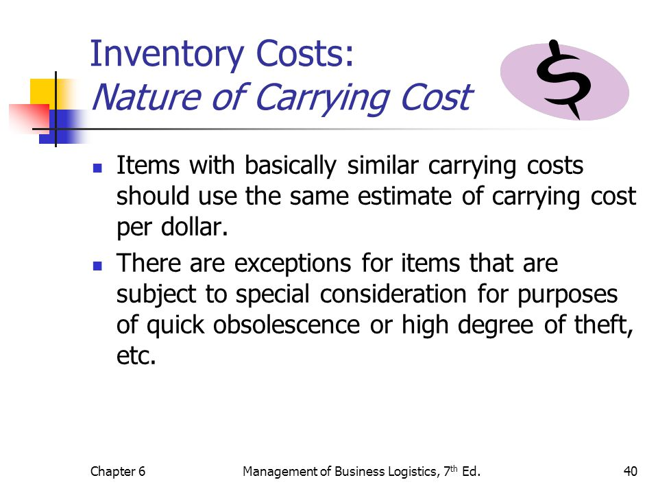 Inventory Costs: Nature of Carrying Cost