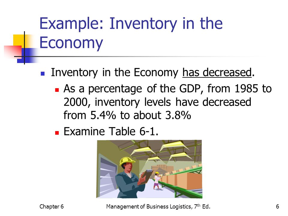 Example: Inventory in the Economy