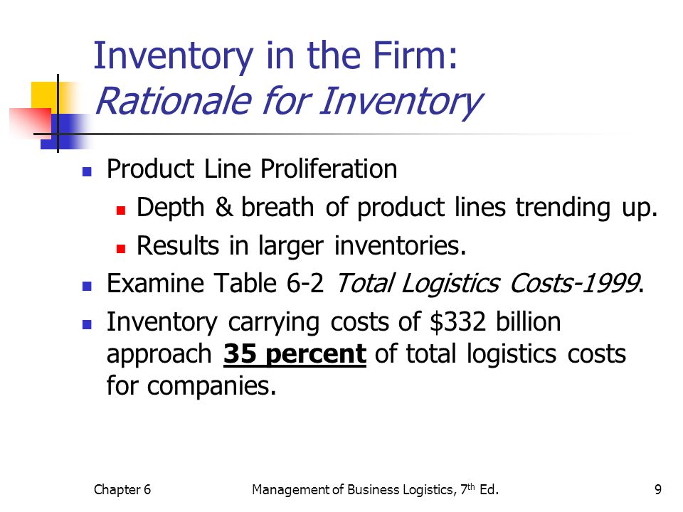 Inventory in the Firm: Rationale for Inventory