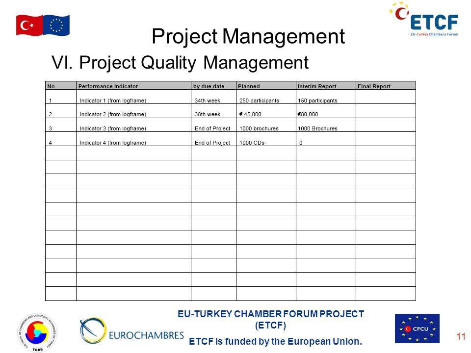 Project Management VI. Project Quality Management